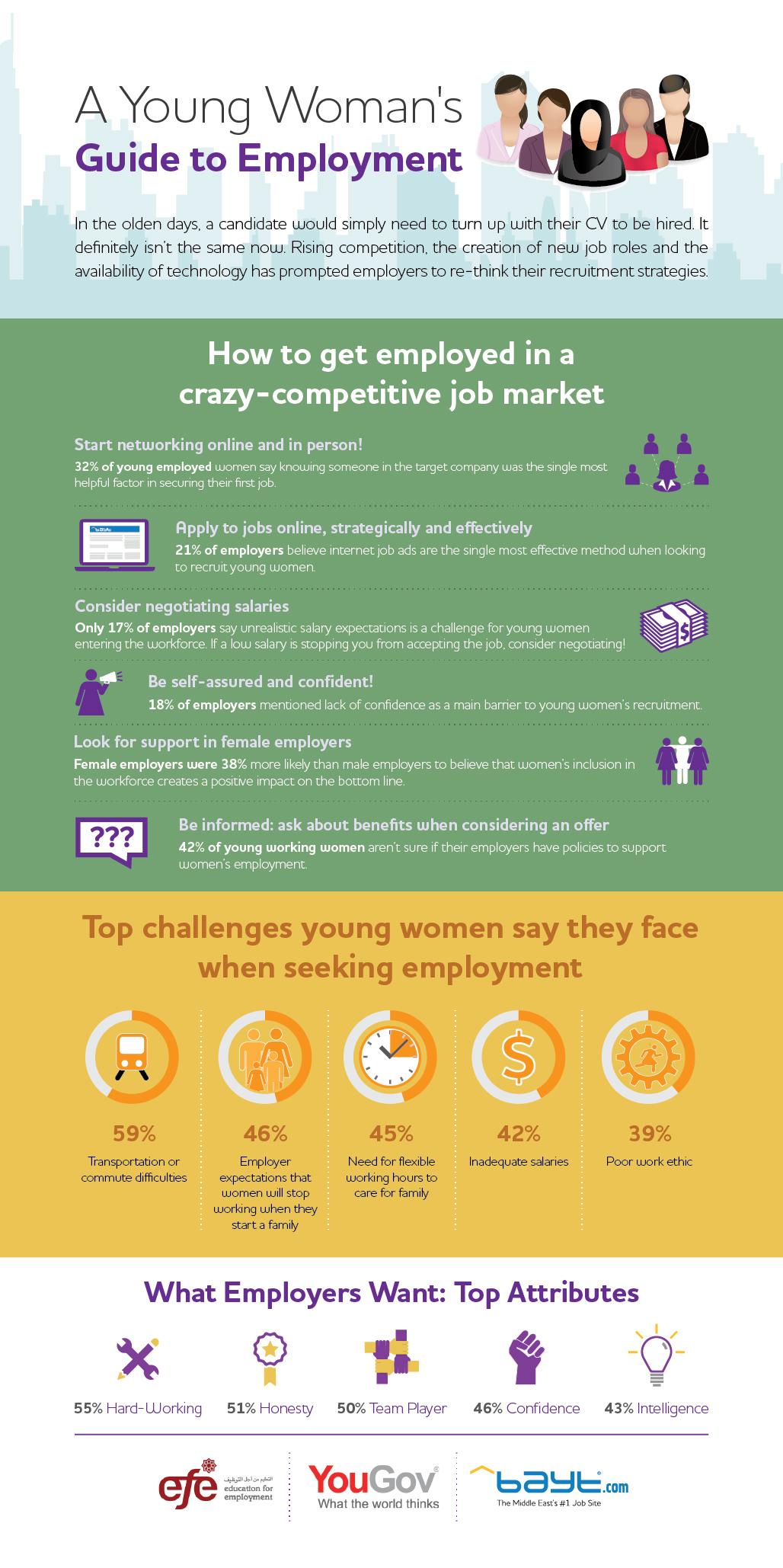 Great Career Tips For Women